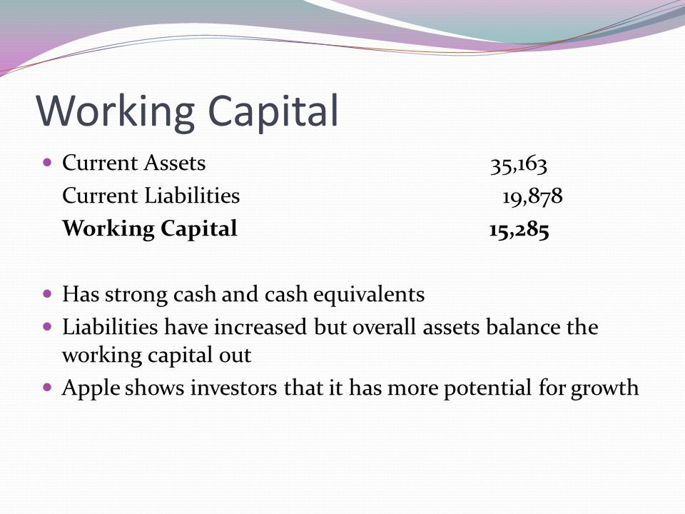 Working Capital Current Assets 35,163 Current Liabilities 19,878