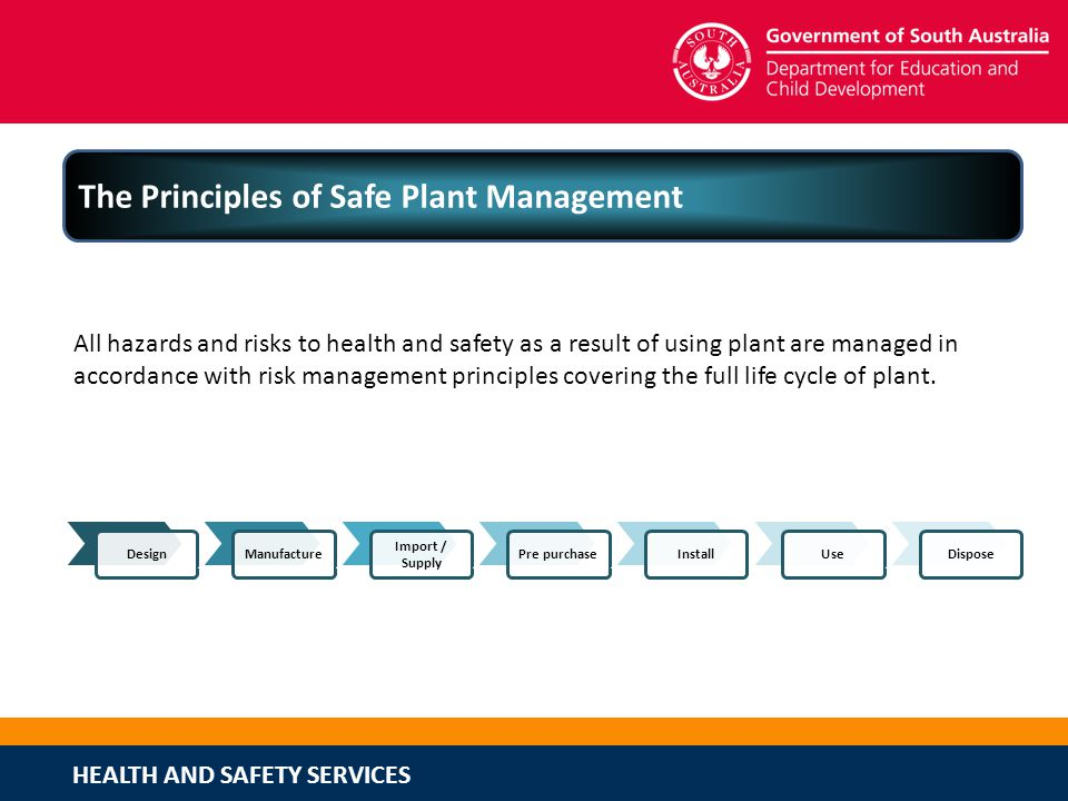 The Principles of Safe Plant Management