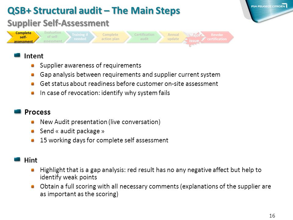 QSB+ Structural audit – The Main Steps Supplier Self-Assessment