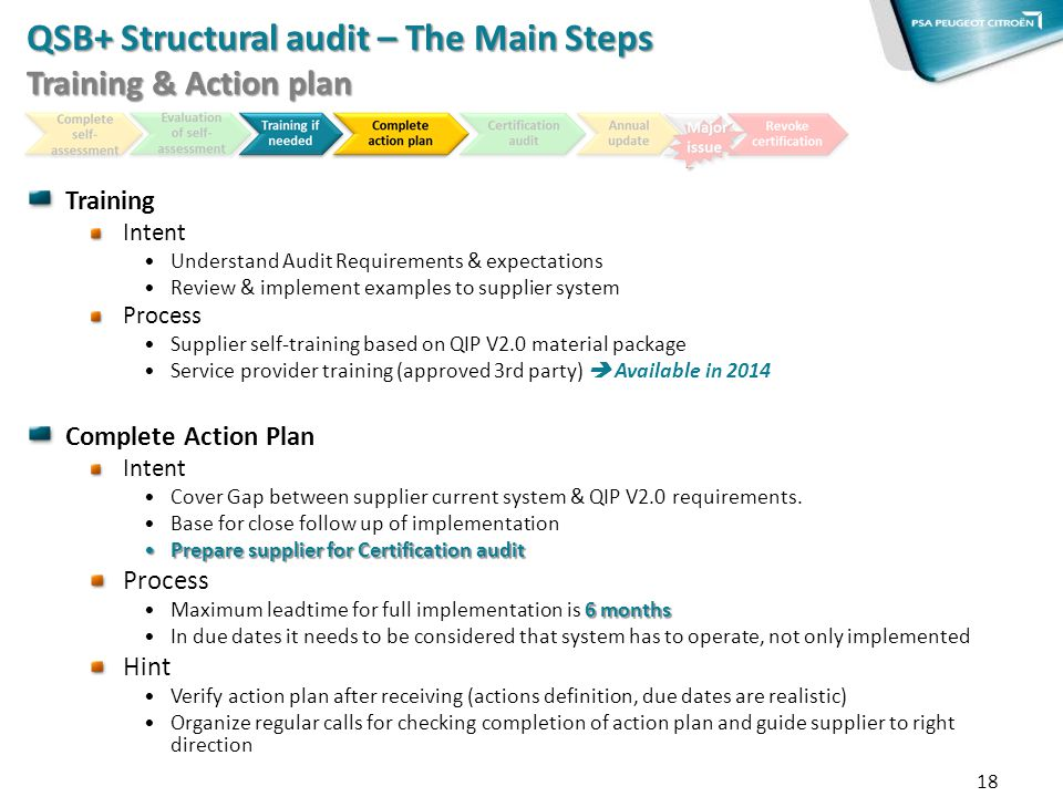 QSB+ Structural audit – The Main Steps Training & Action plan