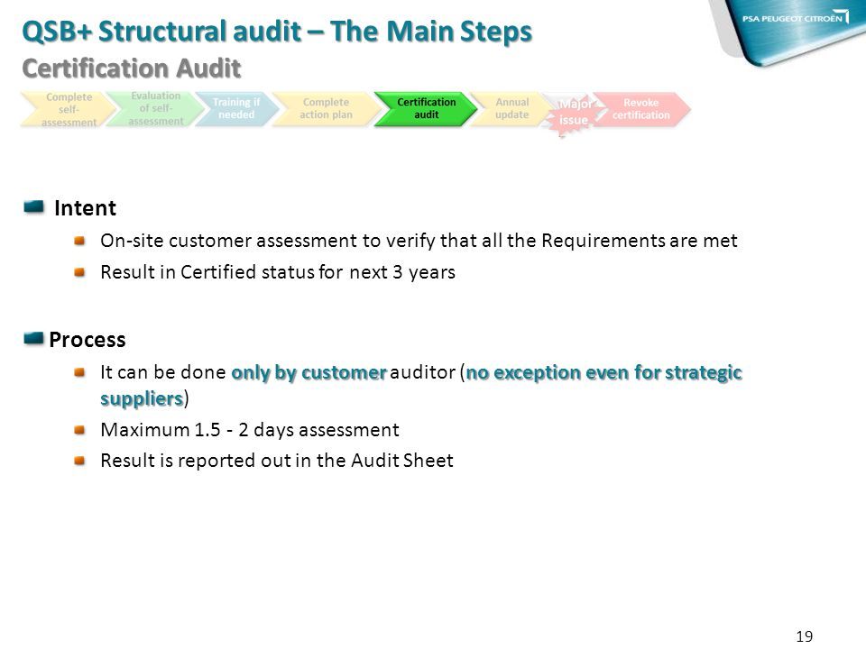 QSB+ Structural audit – The Main Steps Certification Audit