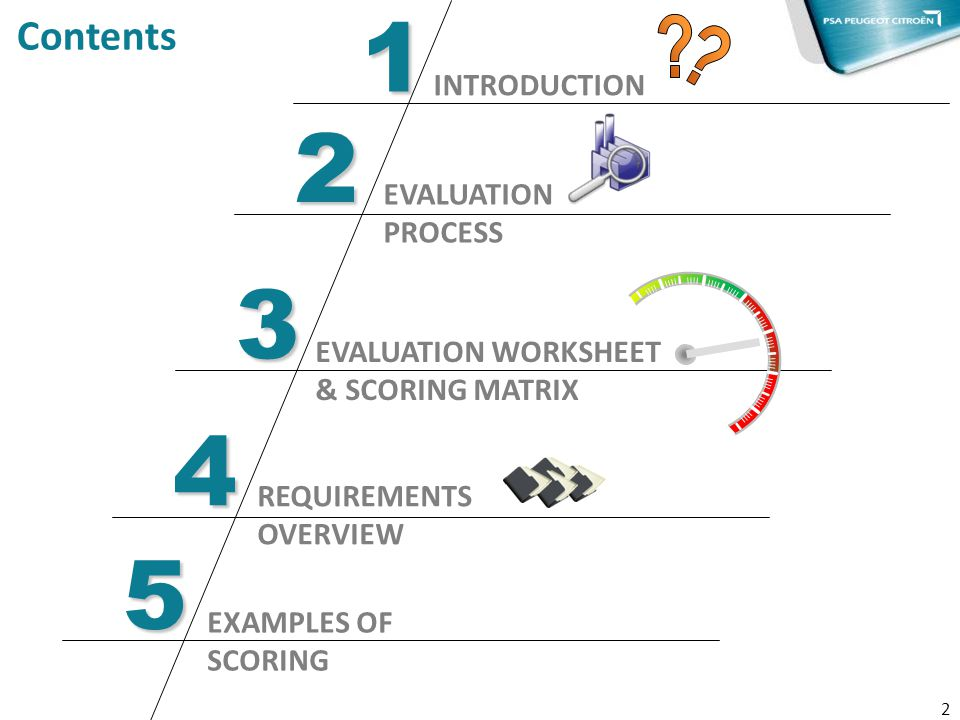 1 2 3 4 5 Contents INTRODUCTION EVALUATION PROCESS