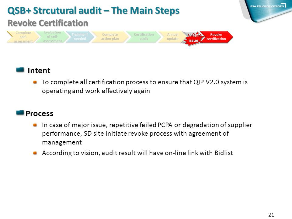 QSB+ Strcutural audit – The Main Steps Revoke Certification