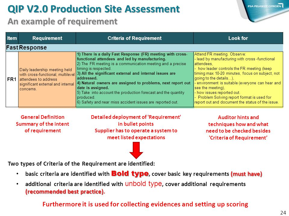 QIP V2.0 Production Site Assessment An example of requirement