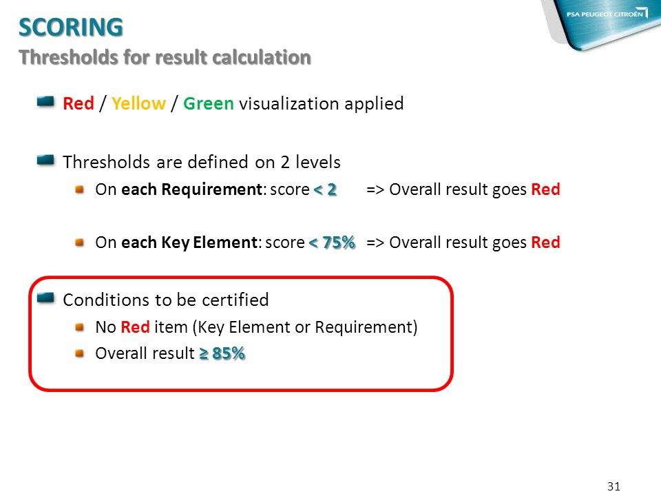SCORING Thresholds for result calculation