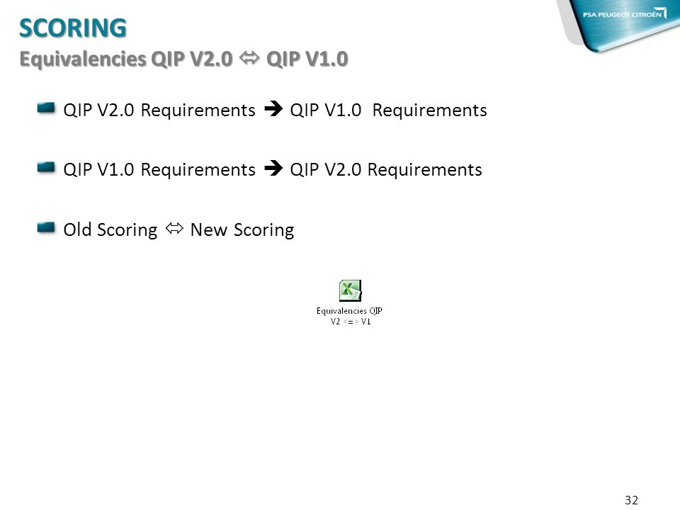 SCORING Equivalencies QIP V2.0  QIP V1.0