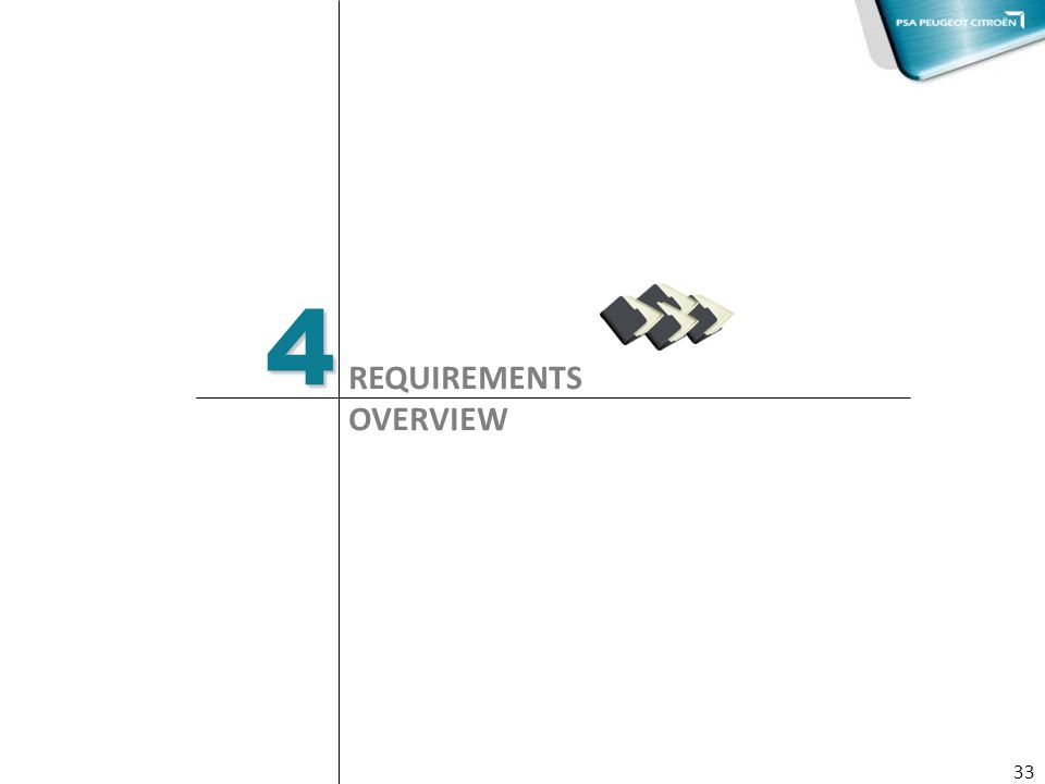 4 REQUIREMENTS OVERVIEW 33