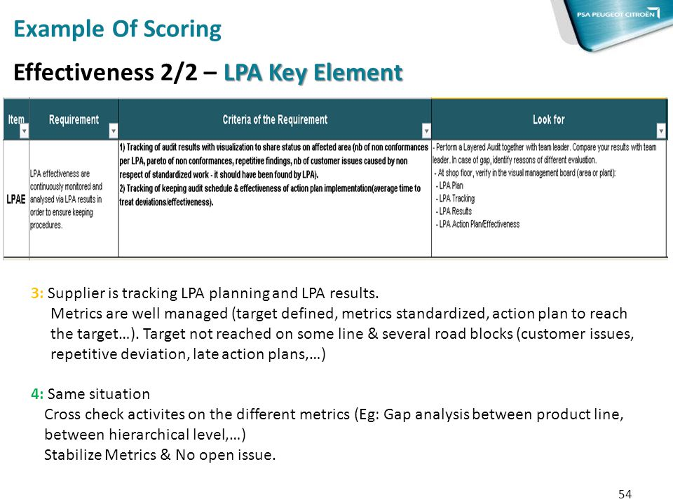 Effectiveness 2/2 – LPA Key Element