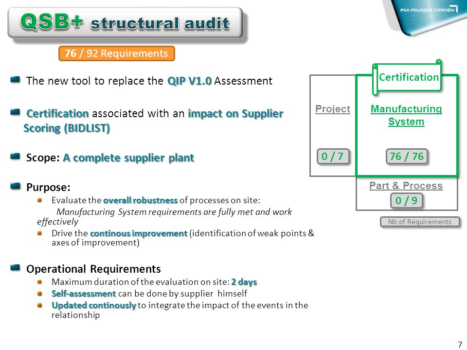 QSB+ structural audit The new tool to replace the QIP V1.0 Assessment