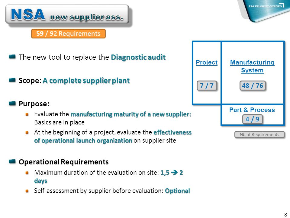 NSA new supplier ass. The new tool to replace the Diagnostic audit