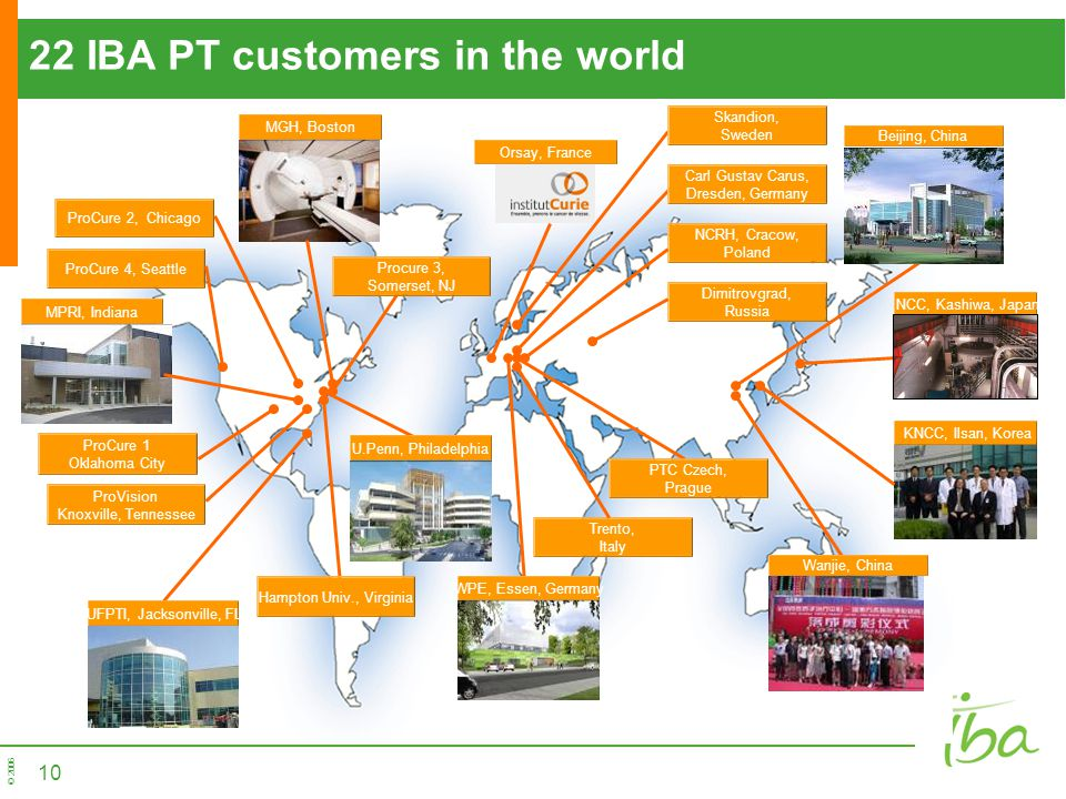 22 IBA PT customers in the world