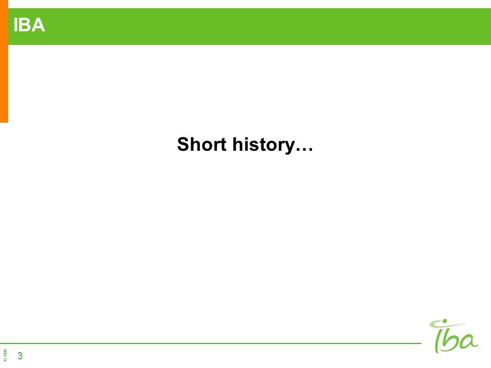 IBA Short history…