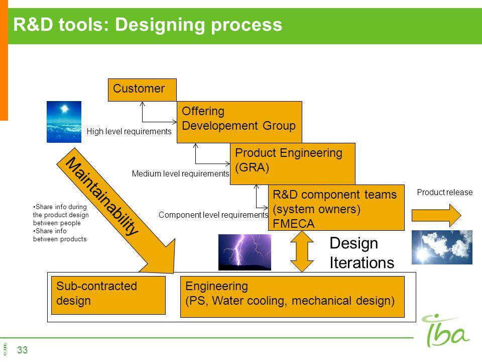 R&D tools: Designing process