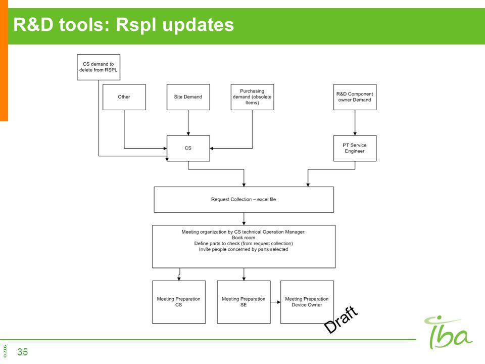 R&D tools: Rspl updates