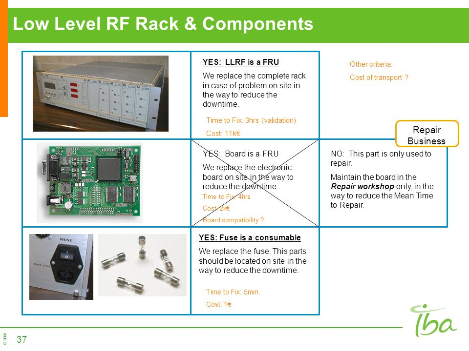 Low Level RF Rack & Components