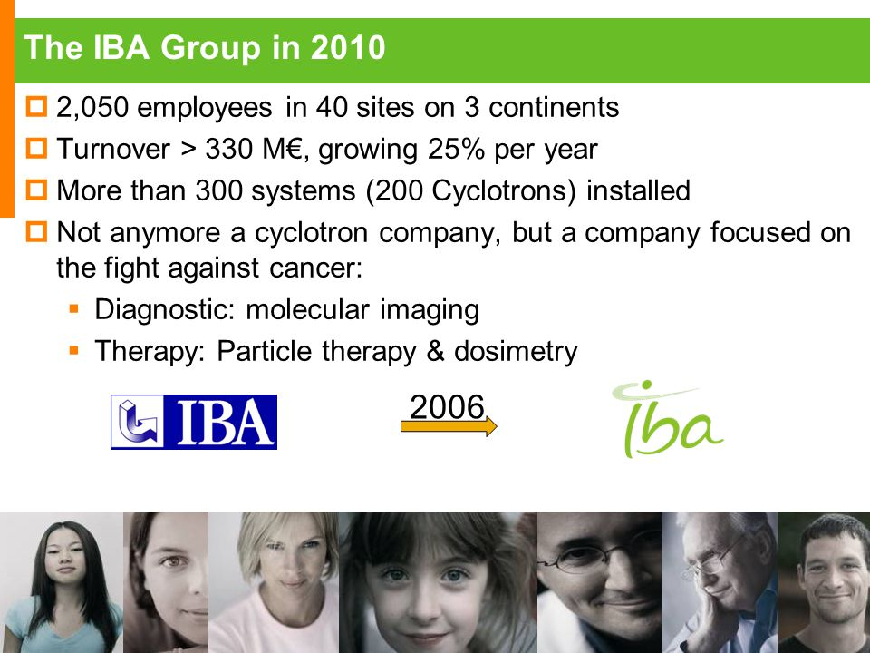 The IBA Group in 2010 2006 2,050 employees in 40 sites on 3 continents