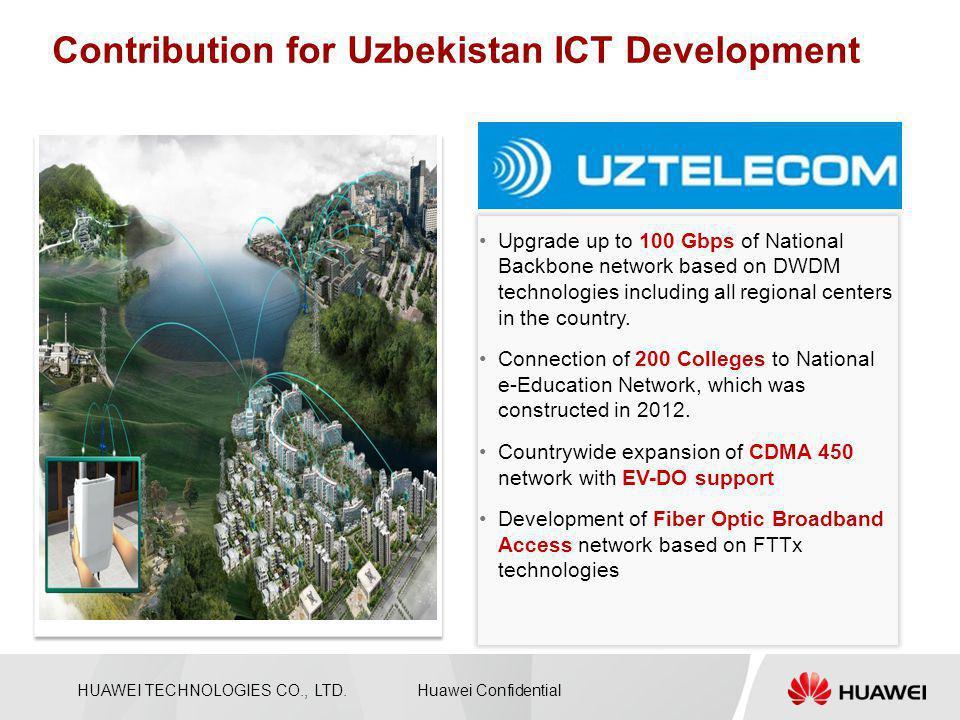 Contribution for Uzbekistan ICT Development