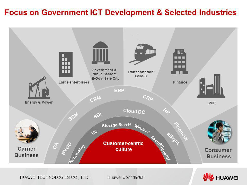 Focus on Government ICT Development & Selected Industries