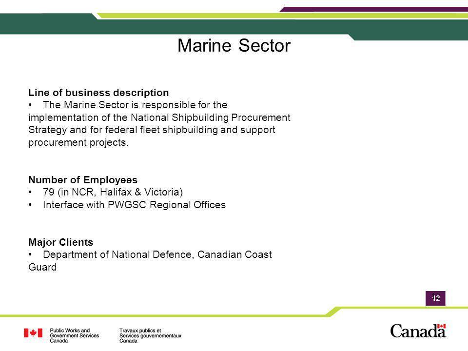 Marine Sector Line of business description