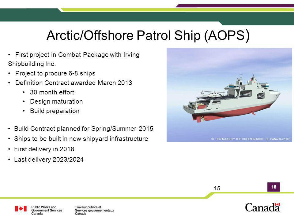 Arctic/Offshore Patrol Ship (AOPS)