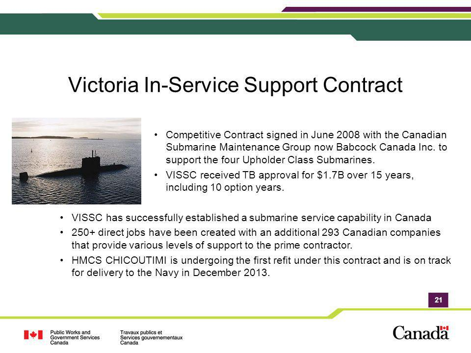 Victoria In-Service Support Contract