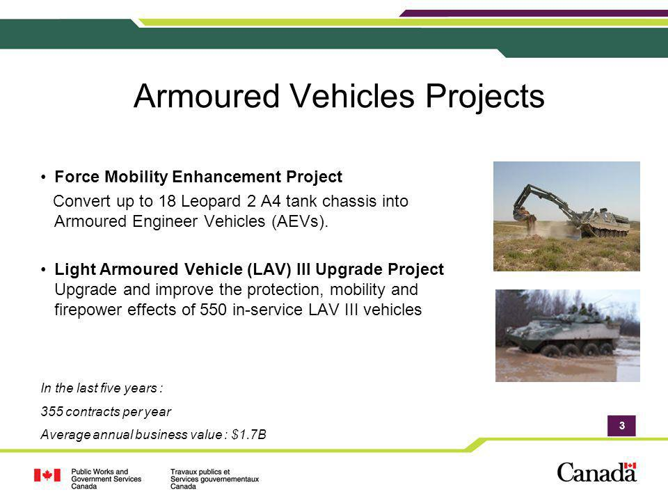 Armoured Vehicles Projects