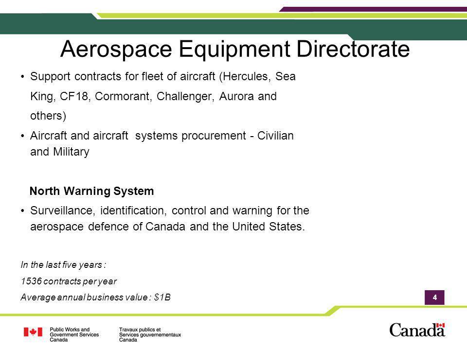 Aerospace Equipment Directorate