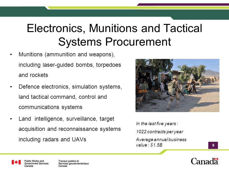 Electronics, Munitions and Tactical Systems Procurement