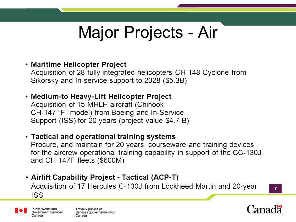 Major Projects - Air Maritime Helicopter Project