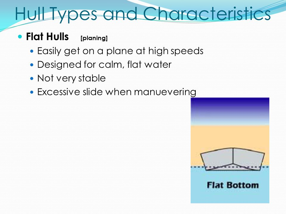 Hull Types and Characteristics