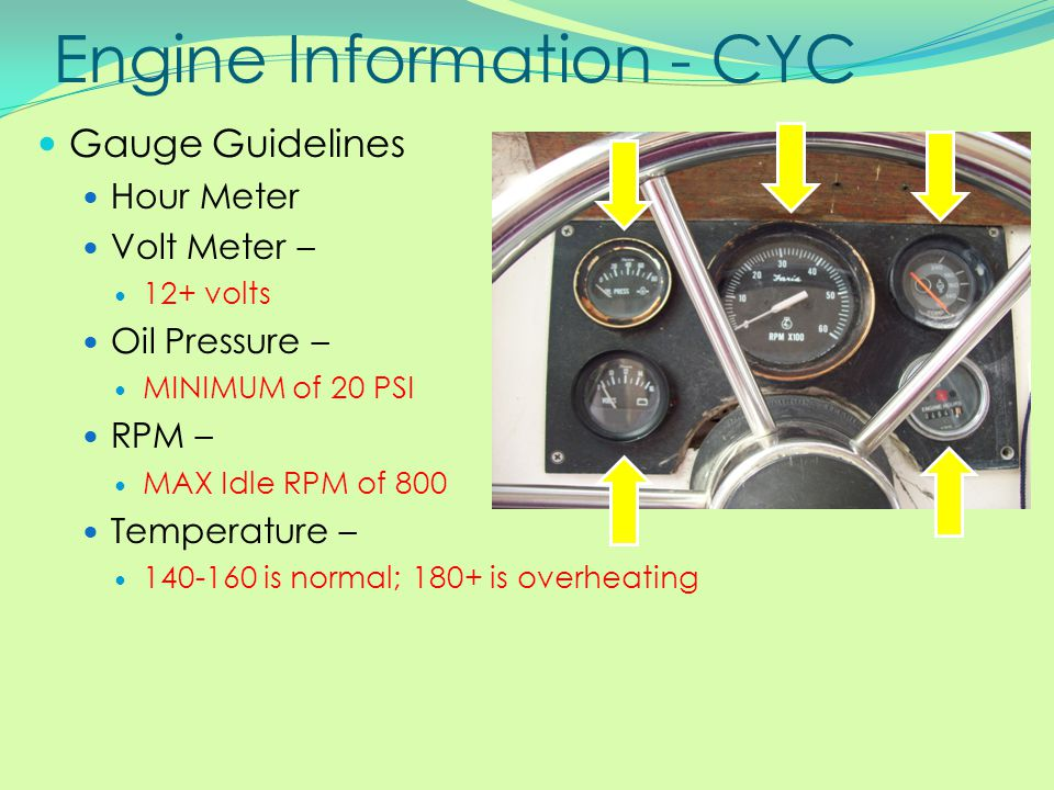 Engine Information - CYC