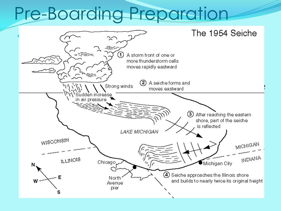 Pre-Boarding Preparation