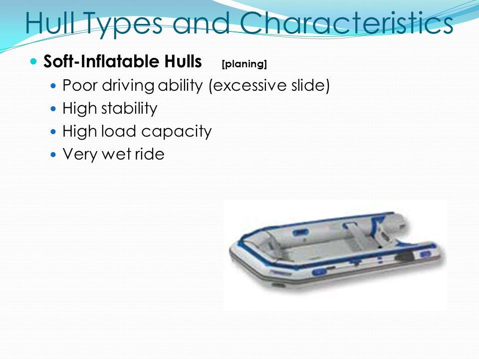 Hull Types and Characteristics