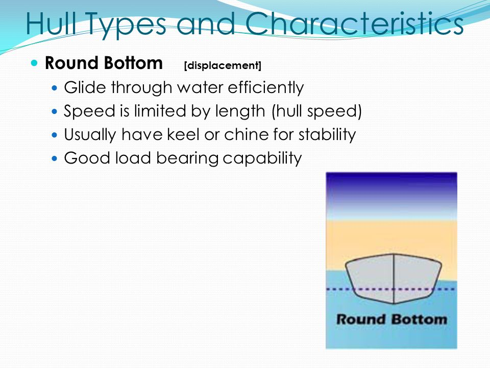 Hull Types and Characteristics - ppt download