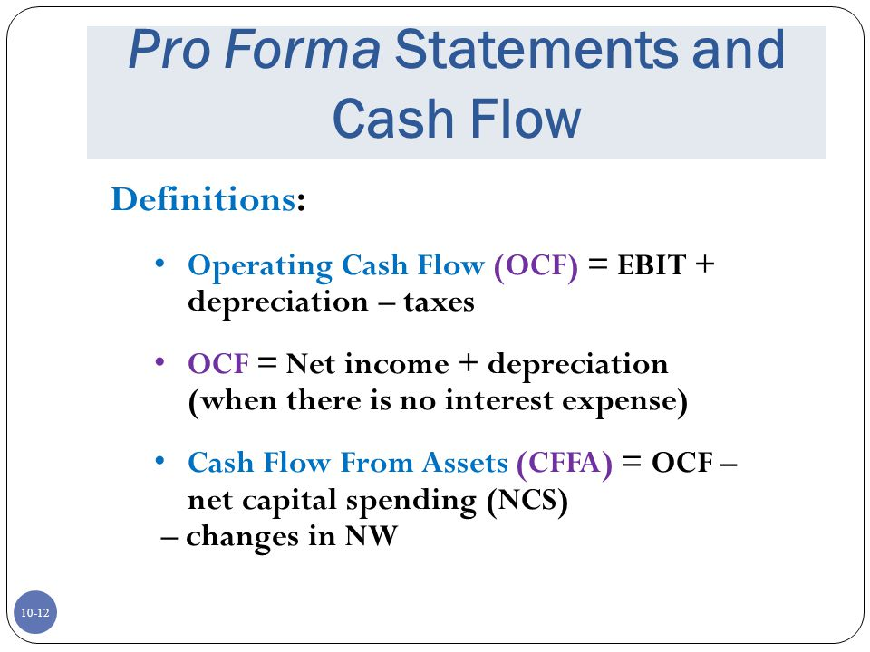 pro forma income statement capstone project Financial plan for the capstone project  using excel, create a three-year pro forma income statement for your organization (or product/service) review the resources in the topic.