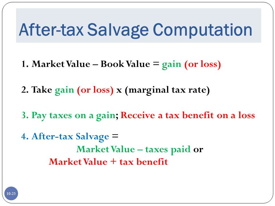 After-tax Salvage Computation