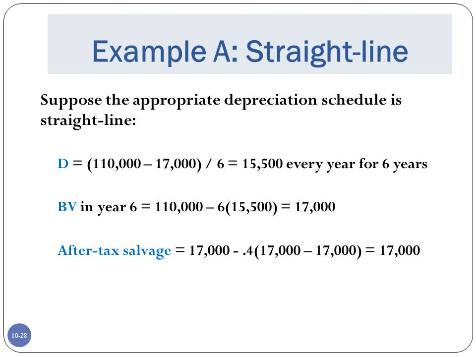 Example A: Straight-line