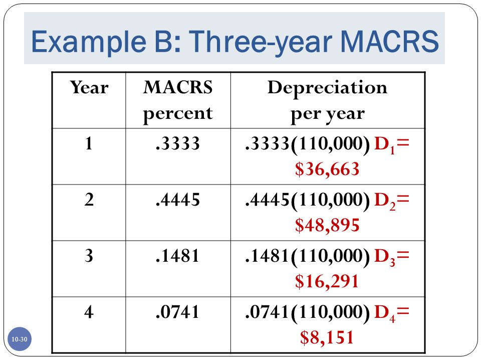 Example B: Three-year MACRS