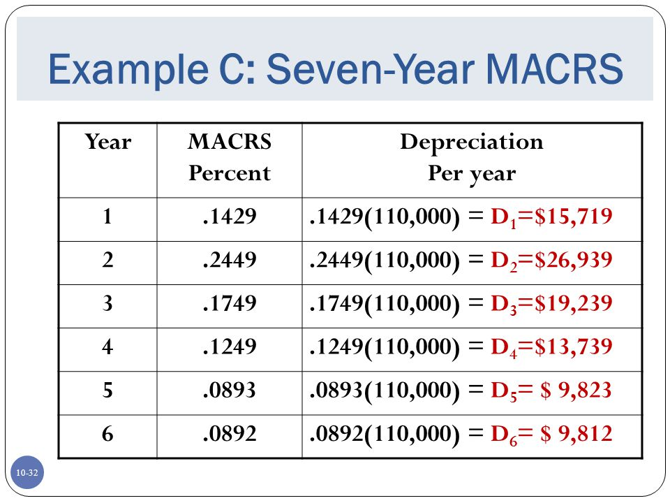 Example C: Seven-Year MACRS