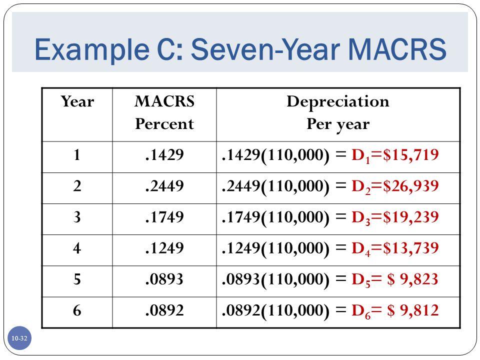 Example C: Seven-Year MACRS