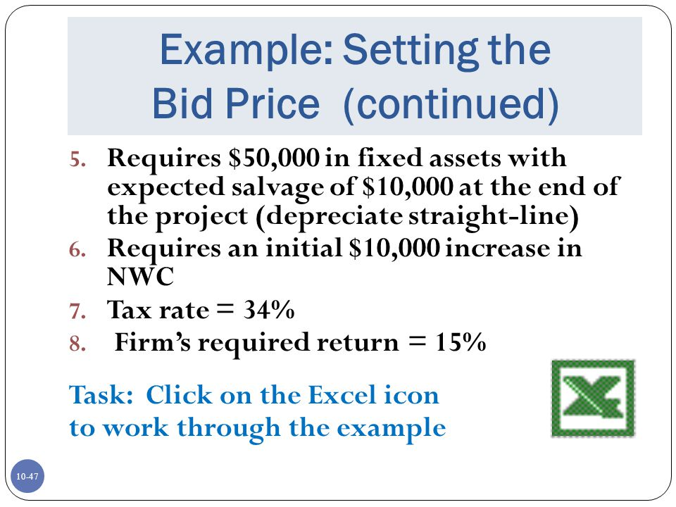 Example: Setting the Bid Price (continued)