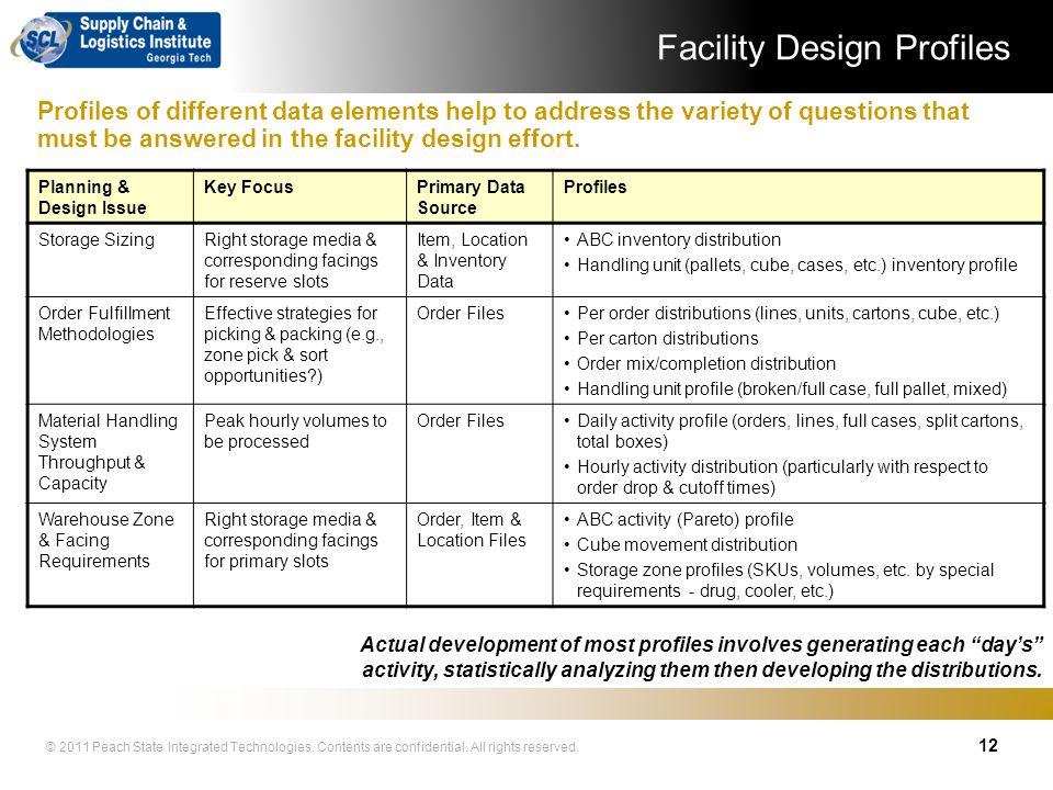 Facility Design Profiles