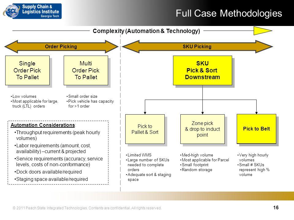 Full Case Methodologies