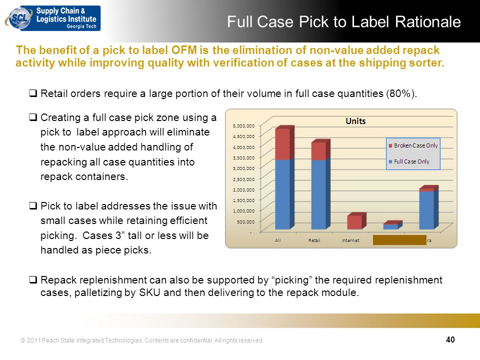 Full Case Pick to Label Rationale