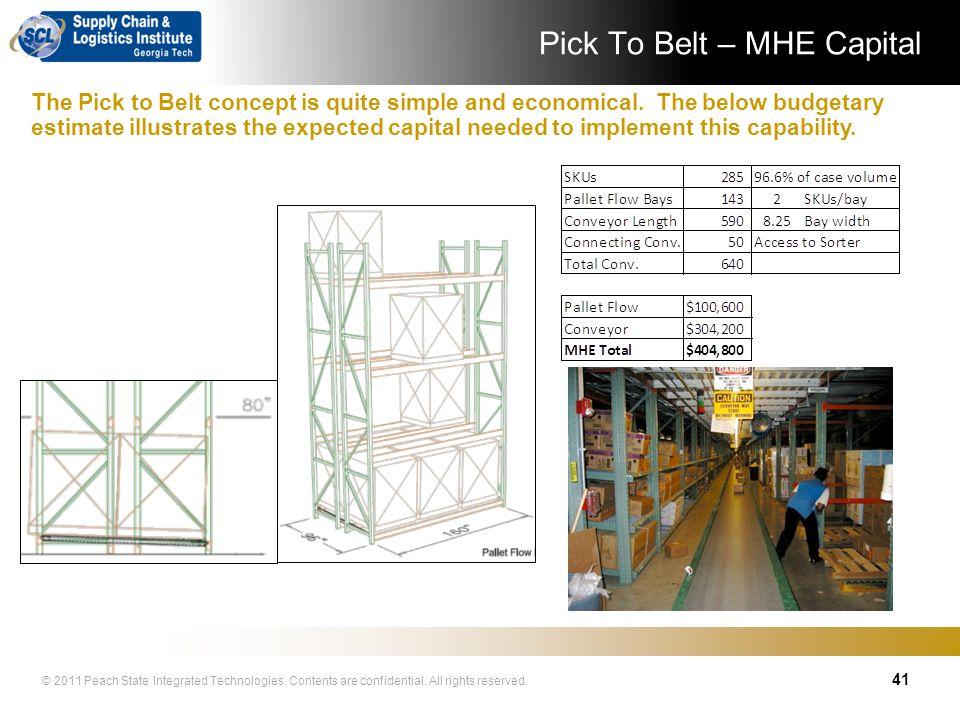Pick To Belt – MHE Capital