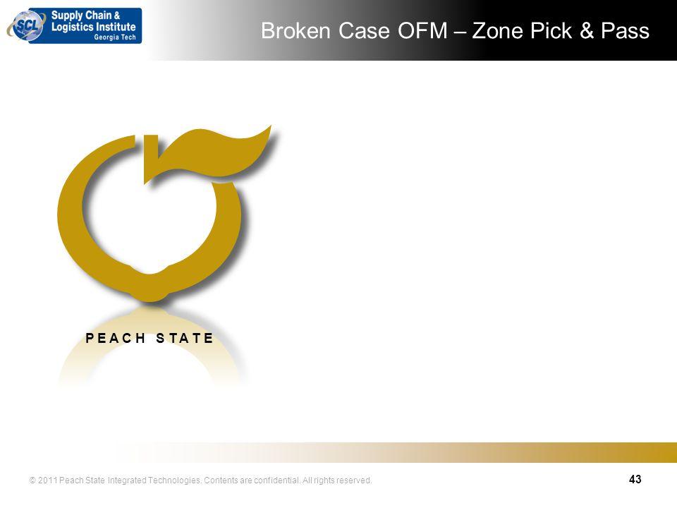 Broken Case OFM – Zone Pick & Pass