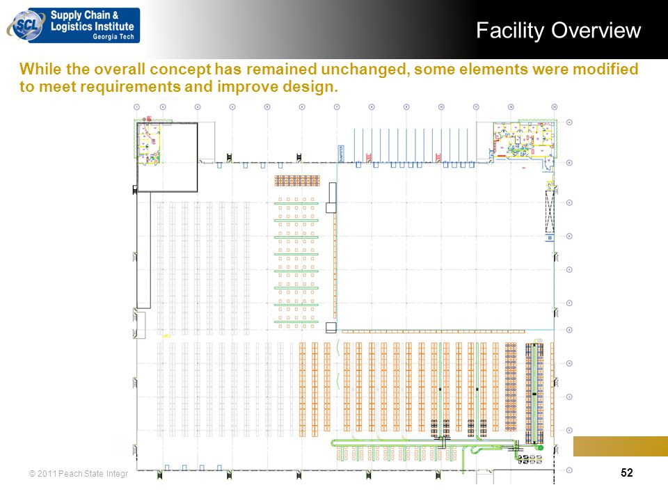 Facility Overview While the overall concept has remained unchanged, some elements were modified to meet requirements and improve design.