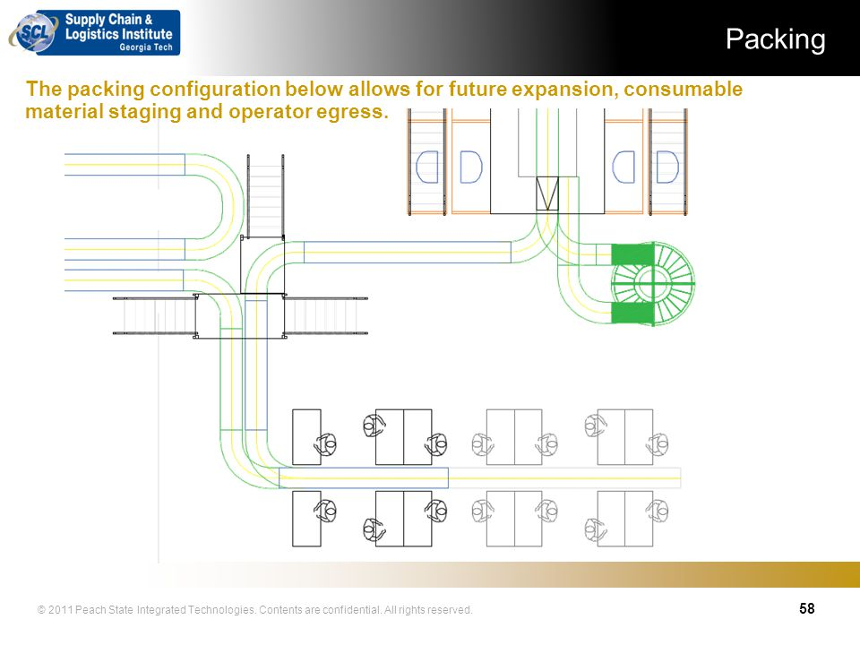 Packing The packing configuration below allows for future expansion, consumable material staging and operator egress.