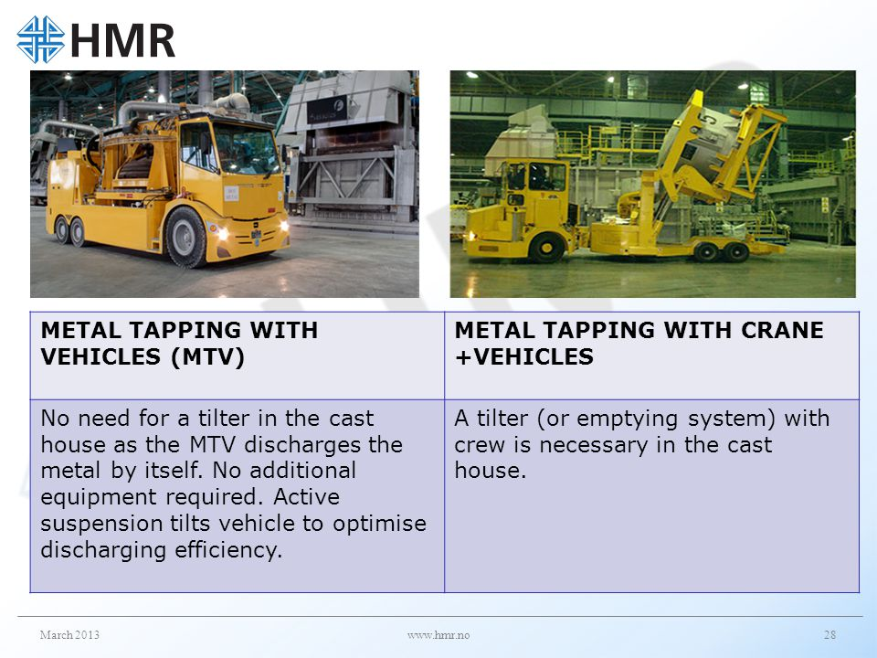 METAL TAPPING WITH VEHICLES (MTV) METAL TAPPING WITH CRANE +VEHICLES
