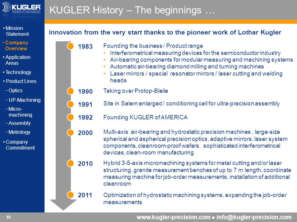 KUGLER History – The beginnings …